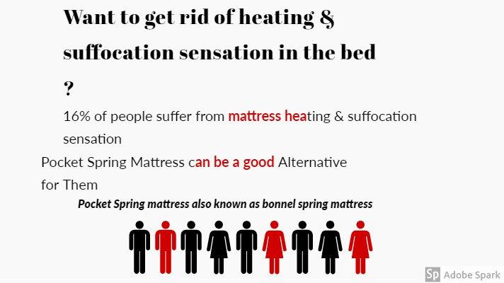 best pocket spring mattress in India